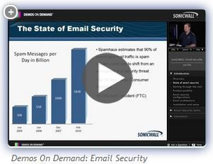 EMail Security On Demand Videos