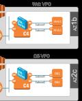 Palo Alto automatisiert Cloud-Sicherheit auf Amazon Web Services (AWS)