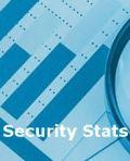 Trustwave Security Stats: Aktuelle Studien und Trends